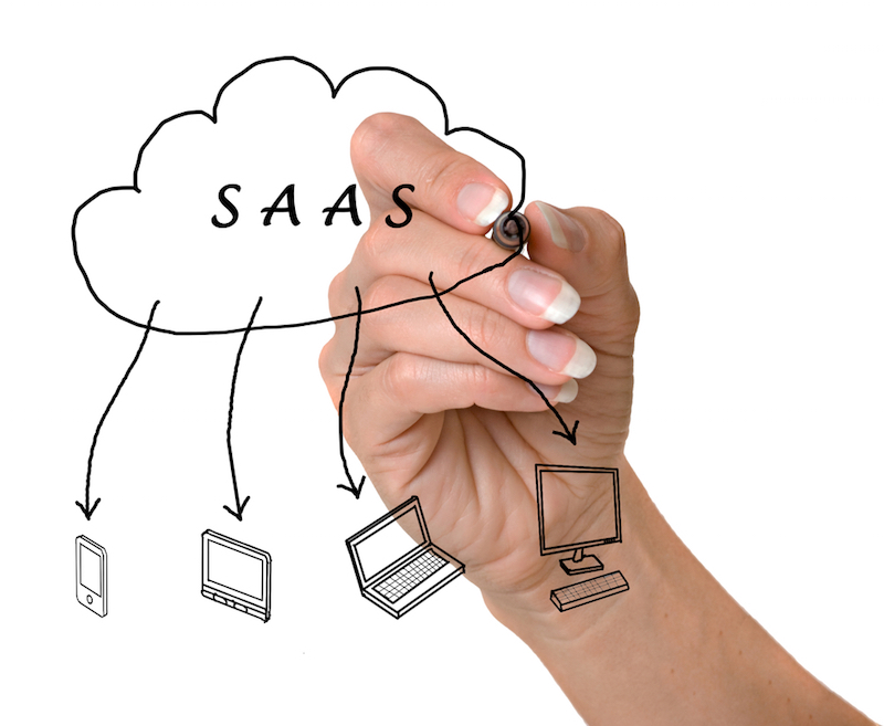 what is saas or software as a service